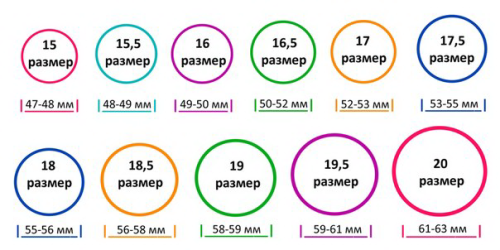 определить русский размер кольца