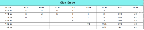 Таблица ориентировочных размеров мужской одежды в зависимости от роста и веса