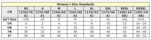 Таблица соотношений размеров женской одежды