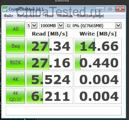 тест скорости flash