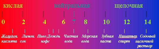 kriticheskiy-ph-spermi